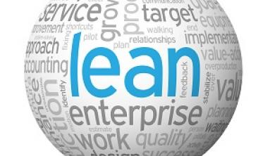 All About Lean Testing